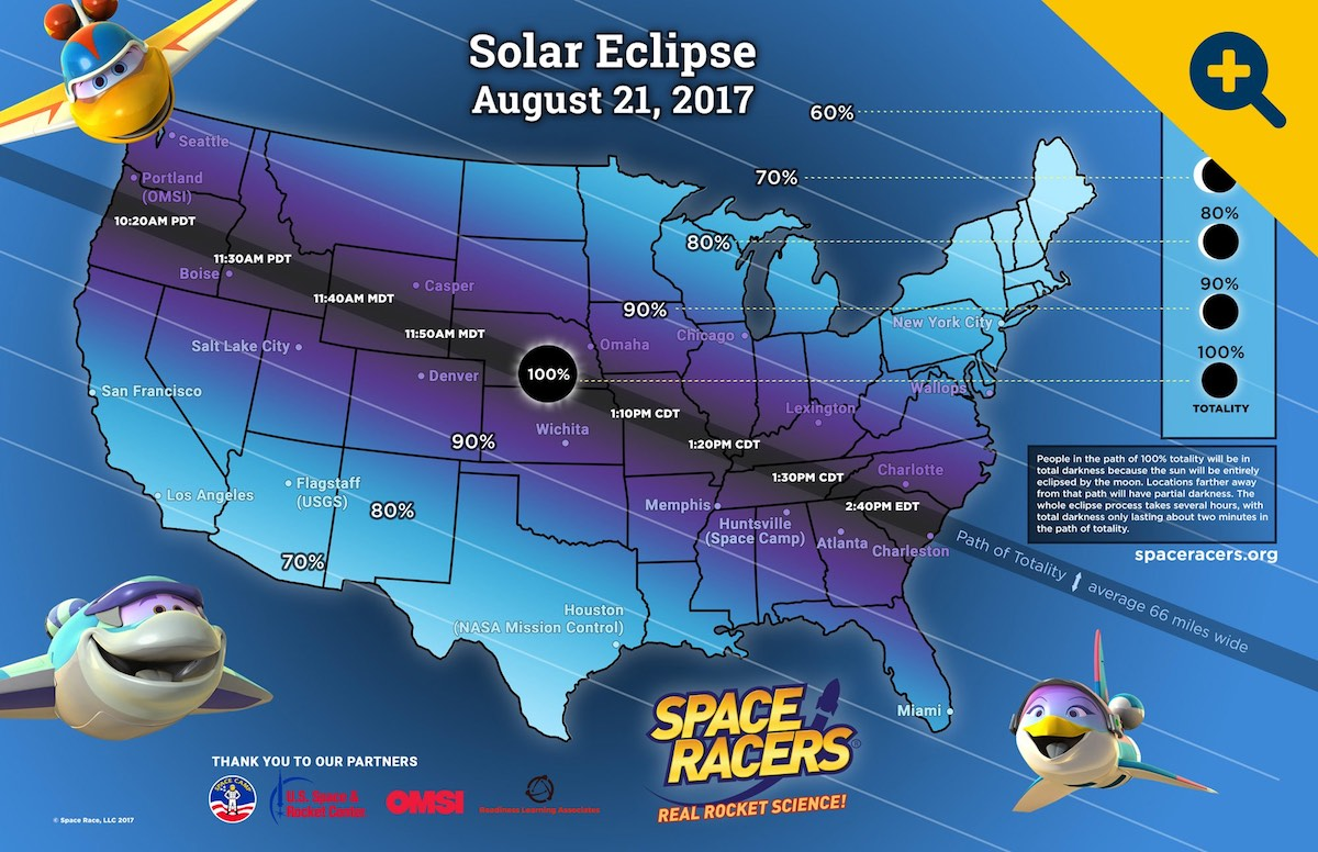 Eclipse Viewing  Space Racers  August 21 2017 Total Solar Eclipse